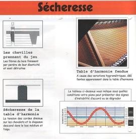 08 Ardennes, Harmonisation  Piano, Produits d'entretien  Piano
