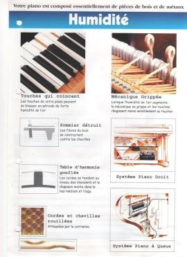 08 Ardennes, Location  Piano, Système silencieux  Piano